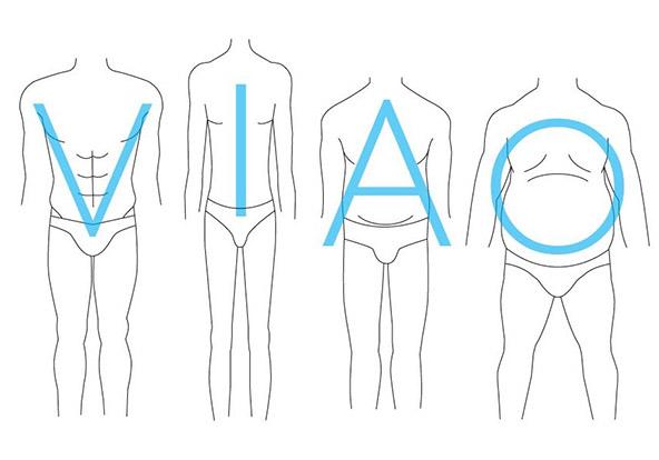 4 Typy sylwetki męskiej